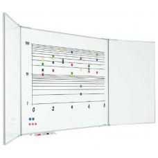 Tabla alba magnetica cu 5 suprafete, 100 x 200 cm, profil aluminiu  RC, SMIT